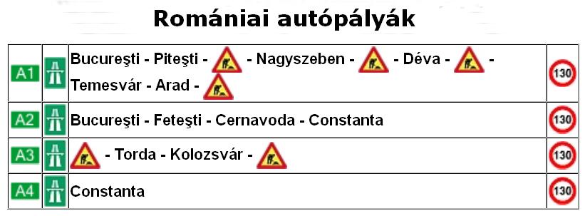 Autópályák Romániában